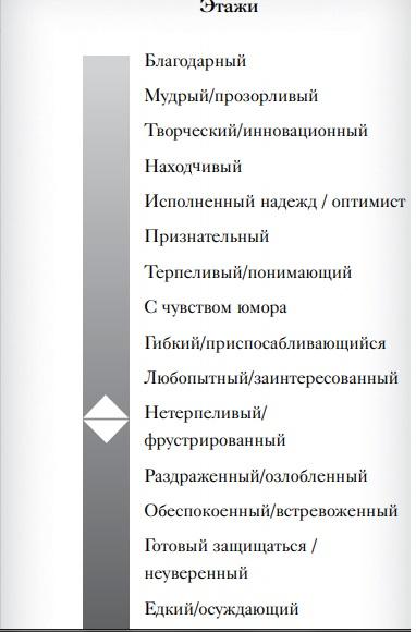 Лифт Настроения Ларри Сенн