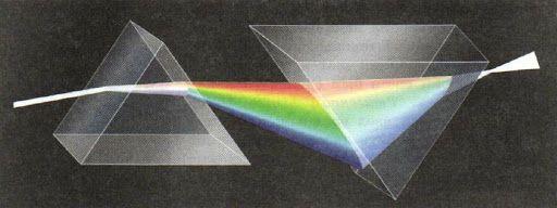 vibracii